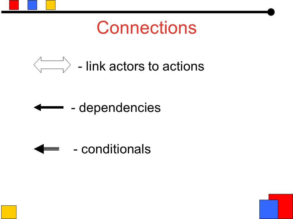 Connections - link actors to actions - dependencies - conditionals