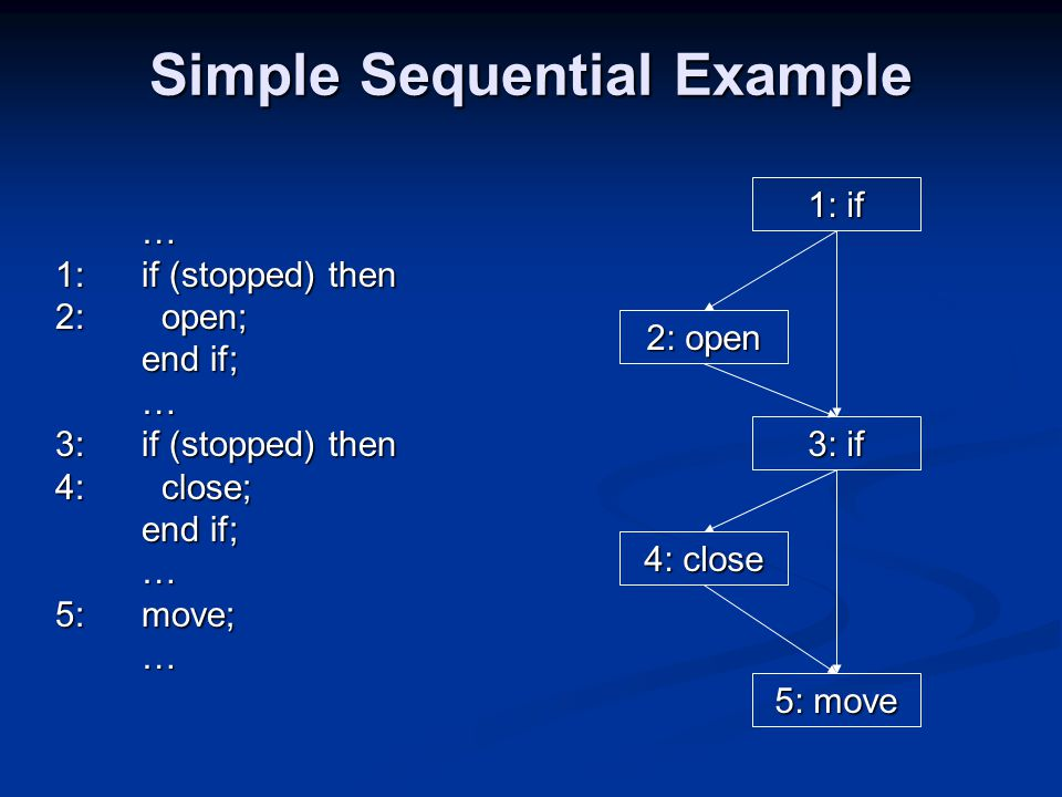 Simple Sequential Example … 1:if (stopped) then 2:open; end if; … 3:if (stopped) then 4:close; end if; … 5:move; … 1: if 2: open 3: if 4: close 5: move