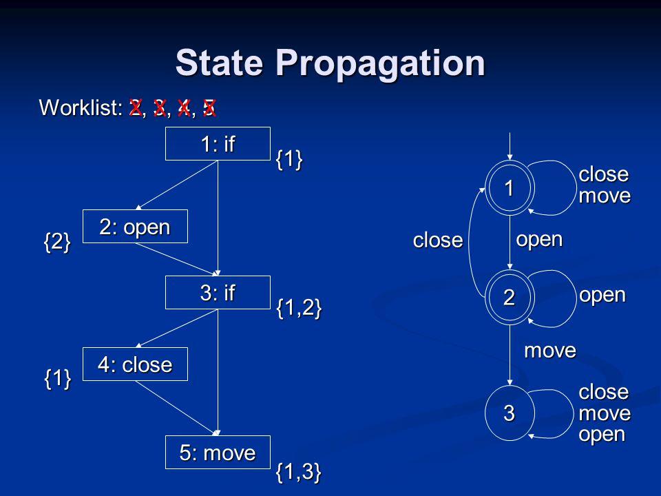 State Propagation 2: open 4: close 5: move Worklist: 2, 3 {1} {2} {1} {1,2} {1,3}, 4, 5 1 2 3 close open move close move open open 3: if 1: if