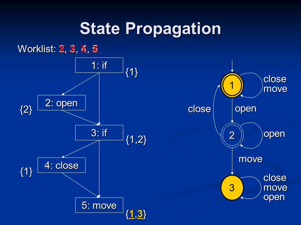State Propagation 1 2 3 close open move close move open open Worklist: 2, 3 {1} {2} {1} {1,2} {1,3}{1,3}{1,3}{1,3}, 4, 5 2: open 4: close 5: move 3: if 1: if