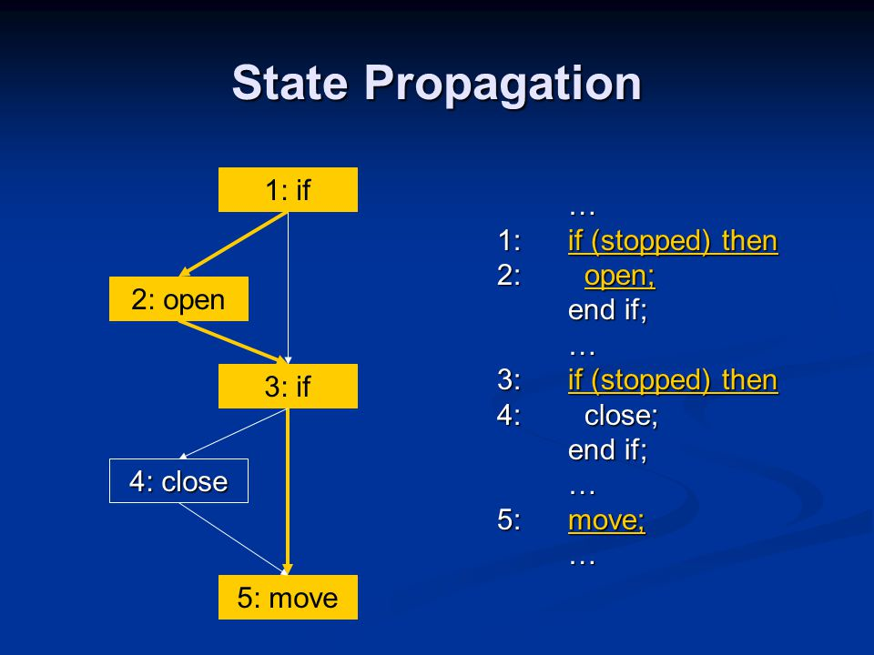 State Propagation 1: if 2: open 3: if 4: close 5: move … 1:if (stopped) then 2:open; end if; … 3:if (stopped) then 4:close; end if; … 5:move; …