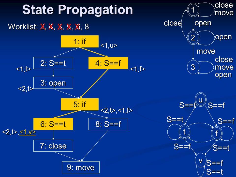 1: if 5: if, 6, 8, 5, 3 State Propagation 2: S==t 9: move 4: S==f 3: open 6: S==t 8: S==f 7: close,, Worklist: 2, 4 <1,u> <1,t> <2,t> <1,f> <2,t>,<1,f> 1 2 3 close open move close move open open t v S==t fuS==f S==f S==t S==t S==f S==fS==t