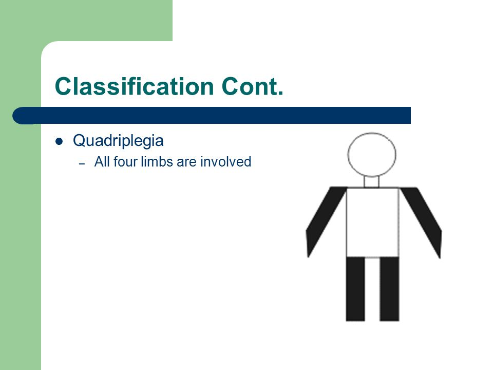 Classification Cont. Quadriplegia – All four limbs are involved