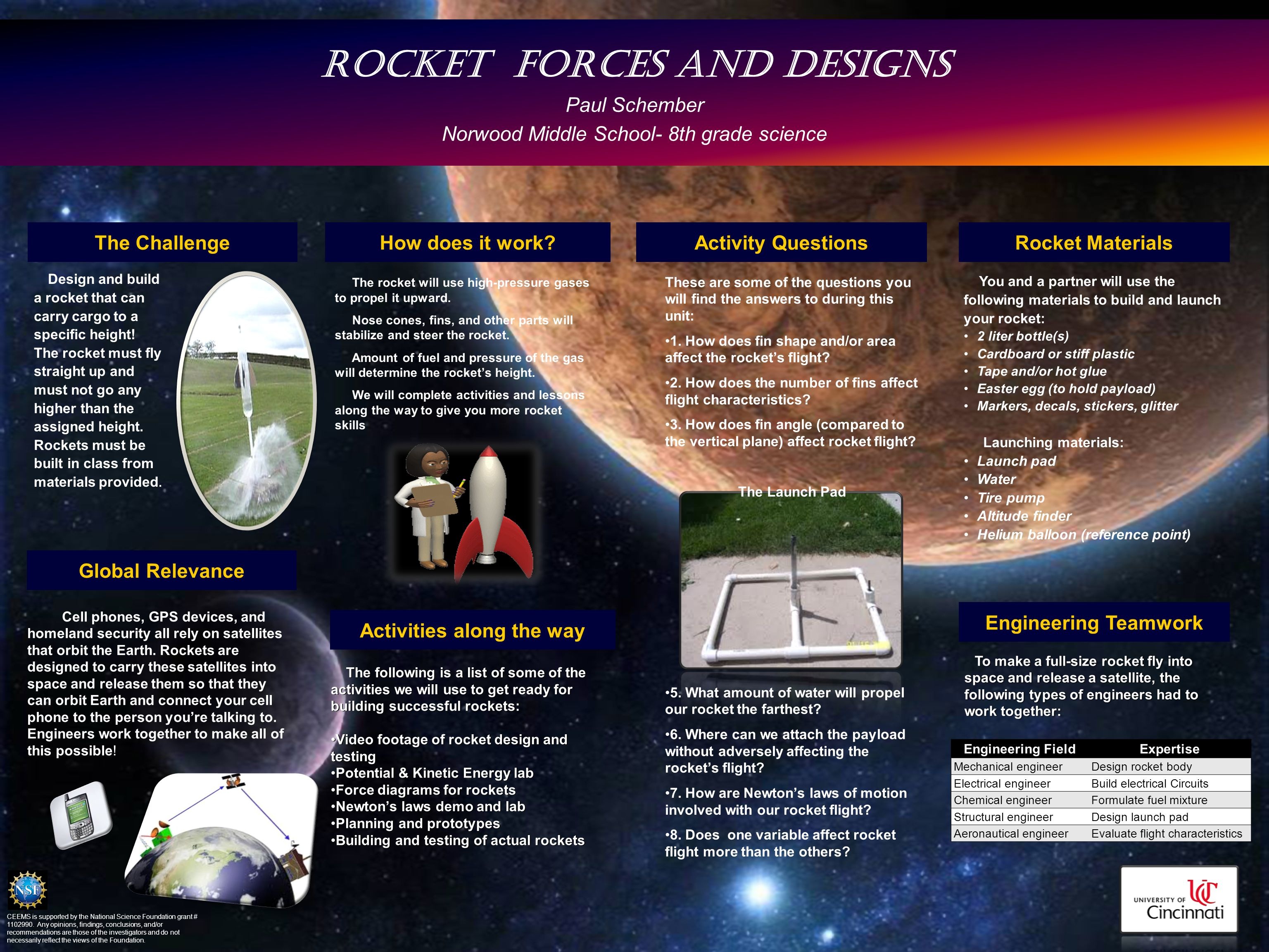 Rocket forces and designs Paul Schember Norwood Middle School- 8th grade science The ChallengeHow does it work?Activity Questions Global Relevance Activities along the way Rocket Materials Engineering Teamwork The following is a list of some of the activities we will use to get ready for building successful rockets: Video footage of rocket design and testing Potential & Kinetic Energy lab Force diagrams for rockets Newton's laws demo and lab Planning and prototypes Building and testing of actual rockets The following is a list of some of the activities we will use to get ready for building successful rockets: Video footage of rocket design and testing Potential & Kinetic Energy lab Force diagrams for rockets Newton's laws demo and lab Planning and prototypes Building and testing of actual rockets To make a full-size rocket fly into space and release a satellite, the following types of engineers had to work together: These are some of the questions you will find the answers to during this unit: 1.