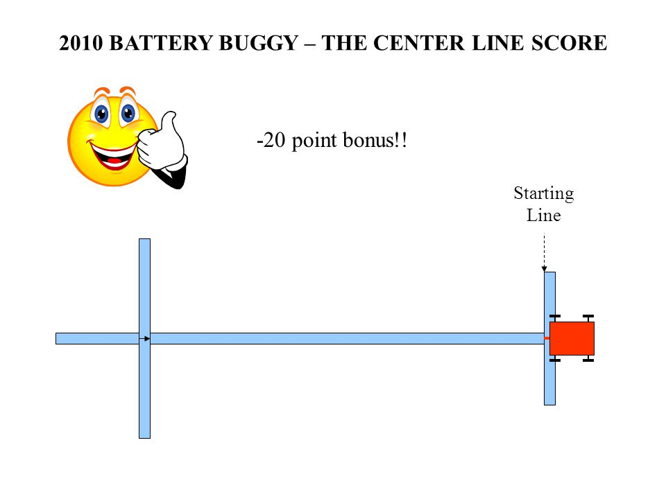 2010 BATTERY BUGGY – THE CENTER LINE SCORE Starting Line -20 point bonus!!