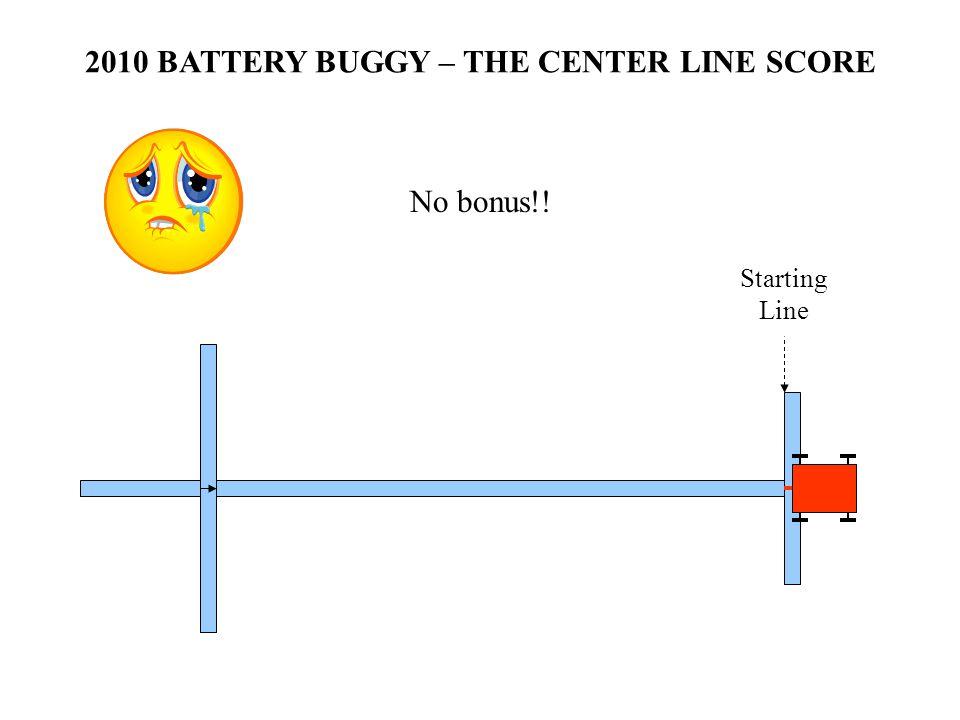 2010 BATTERY BUGGY – THE CENTER LINE SCORE Starting Line No bonus!!