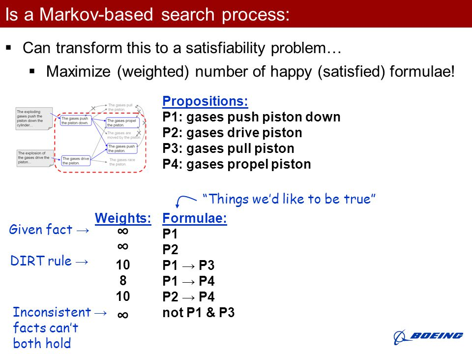 Is a Markov-based search process:  Can transform this to a satisfiability problem… Propositions: P1: gases push piston down P2: gases drive piston P3: gases pull piston P4: gases propel piston Weights: ∞ 10 8 10 ∞ Formulae: P1 P2 P1 → P3 P1 → P4 P2 → P4 not P1 & P3 Given fact → DIRT rule → Inconsistent → facts can't both hold Things we'd like to be true  Maximize (weighted) number of happy (satisfied) formulae!