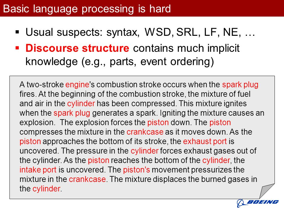 Basic language processing is hard  Usual suspects: syntax, WSD, SRL, LF, NE, …  Discourse structure contains much implicit knowledge (e.g., parts, event ordering) A two-stroke engine s combustion stroke occurs when the spark plug fires.