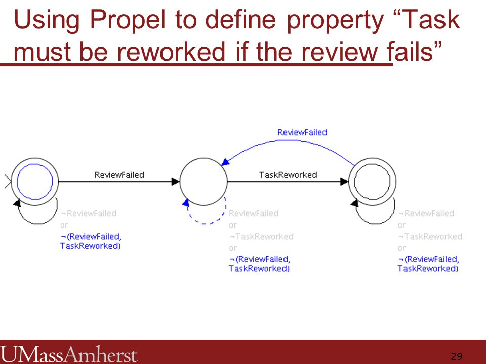 29 Using Propel to define property Task must be reworked if the review fails