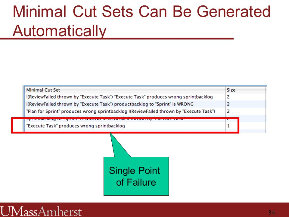 34 Minimal Cut Sets Can Be Generated Automatically Single Point of Failure
