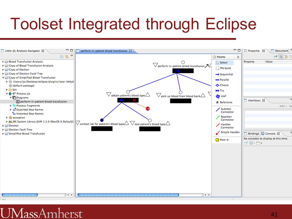 41 Toolset Integrated through Eclipse
