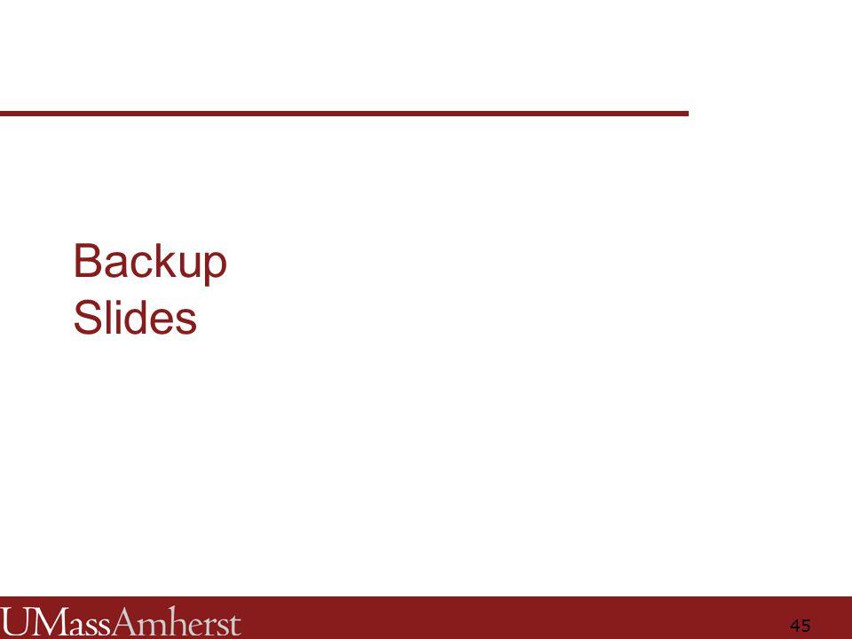 45 Backup Slides