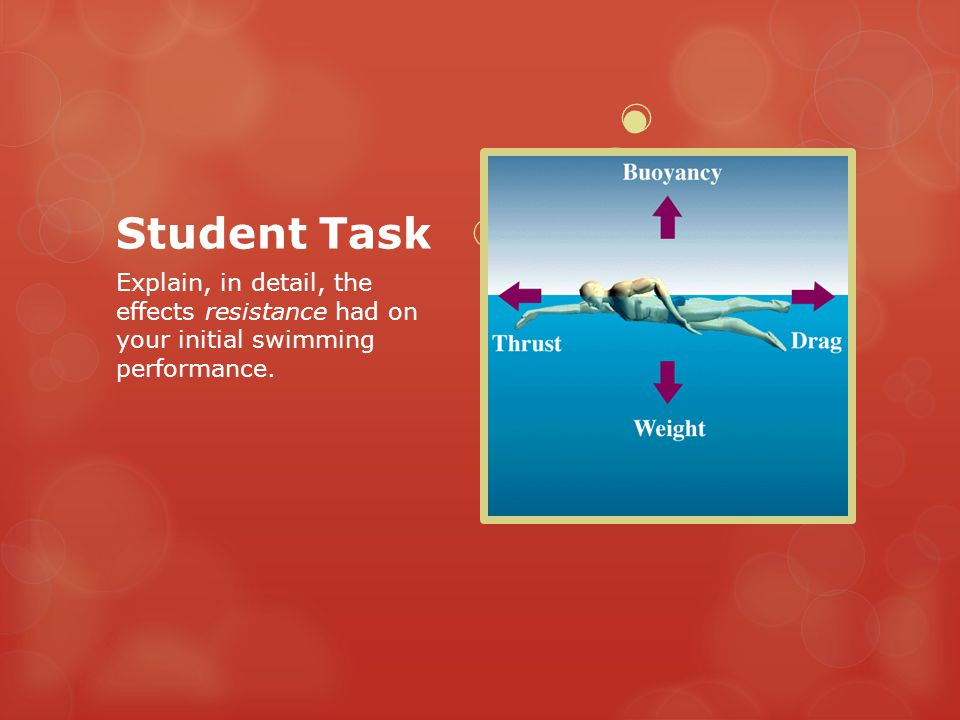 Student Task Explain, in detail, the effects resistance had on your initial swimming performance.