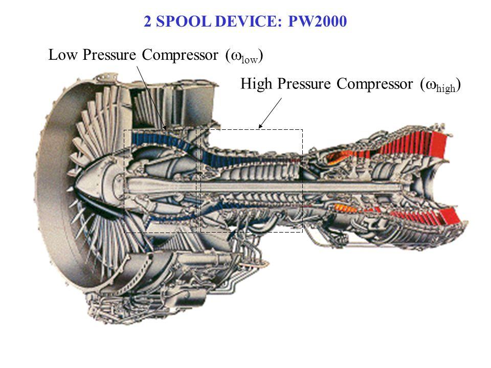 2 SPOOL DEVICE: PW2000 High Pressure Compressor (  high ) Low Pressure Compressor (  low )