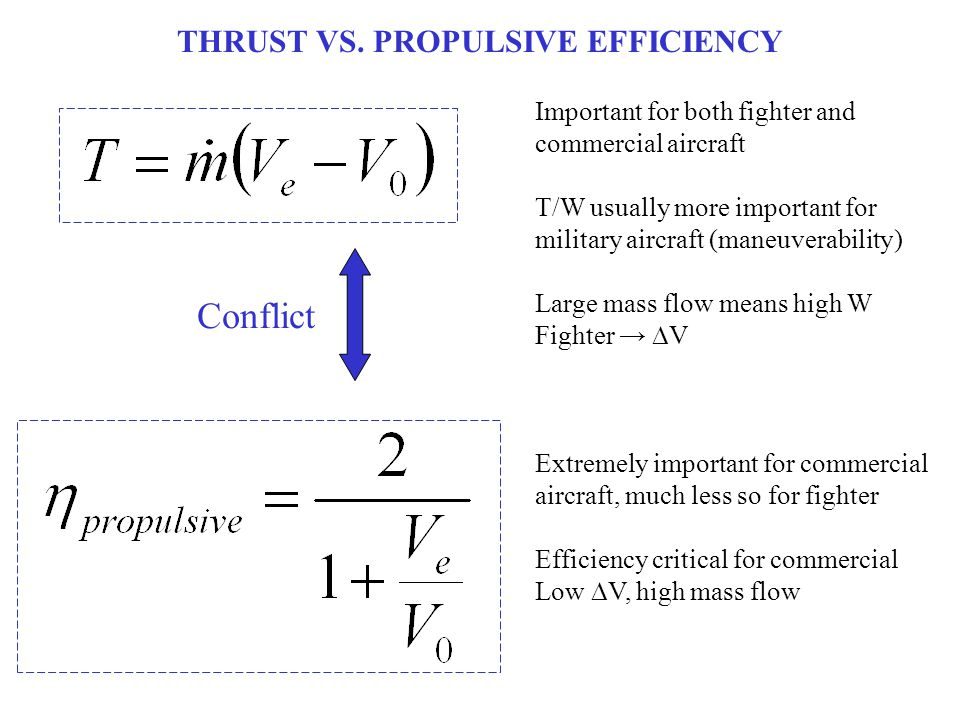 THRUST VS. PROPULSIVE EFFICIENCY Conflict Important for both fighter and commercial aircraft T/W usually more important for military aircraft (maneuve
