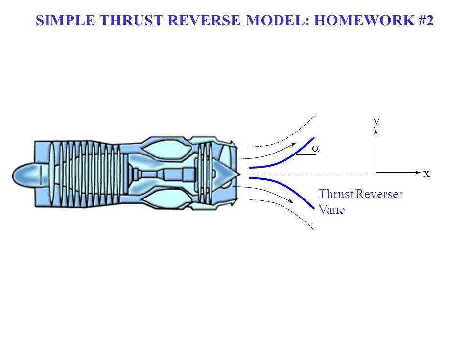 SIMPLE THRUST REVERSE MODEL: HOMEWORK #2 x y  Thrust Reverser Vane