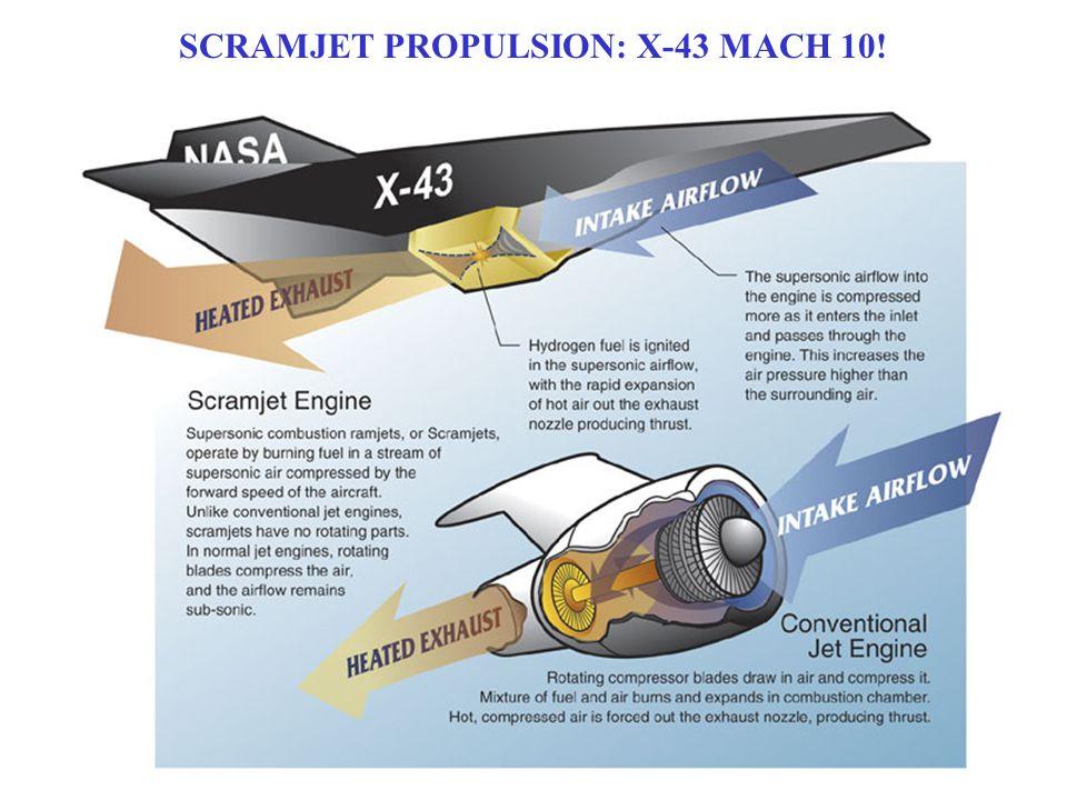 SCRAMJET PROPULSION: X-43 MACH 10!