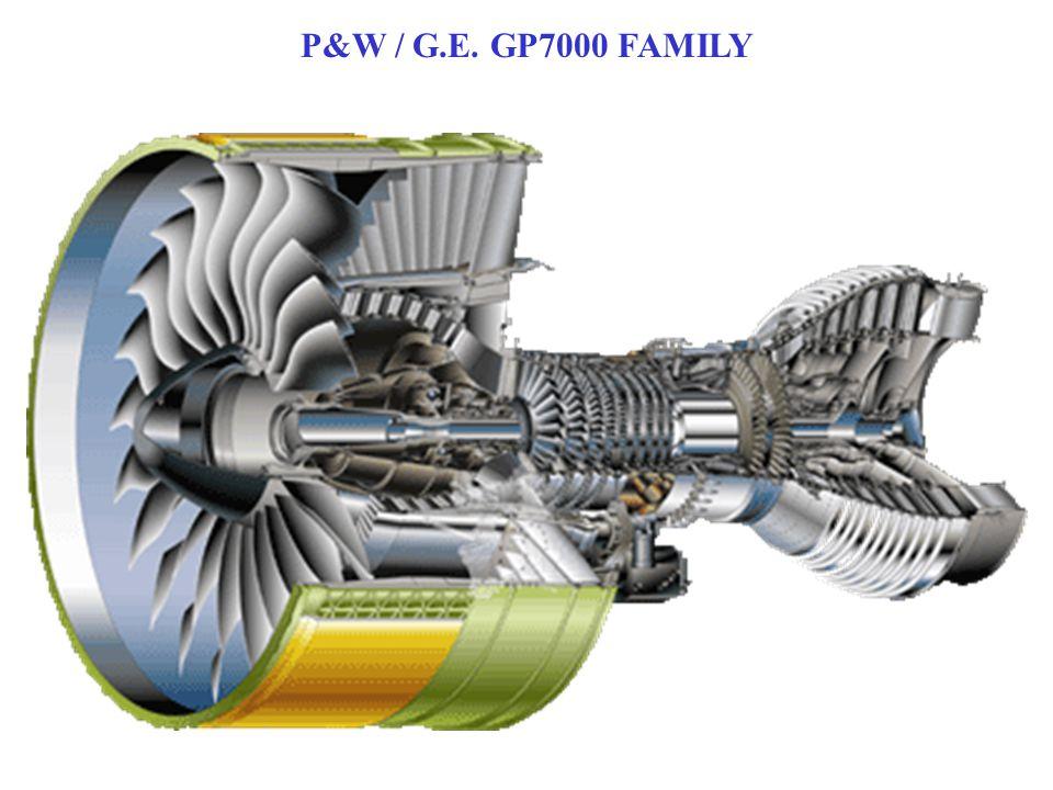 P&W / G.E. GP7000 FAMILY