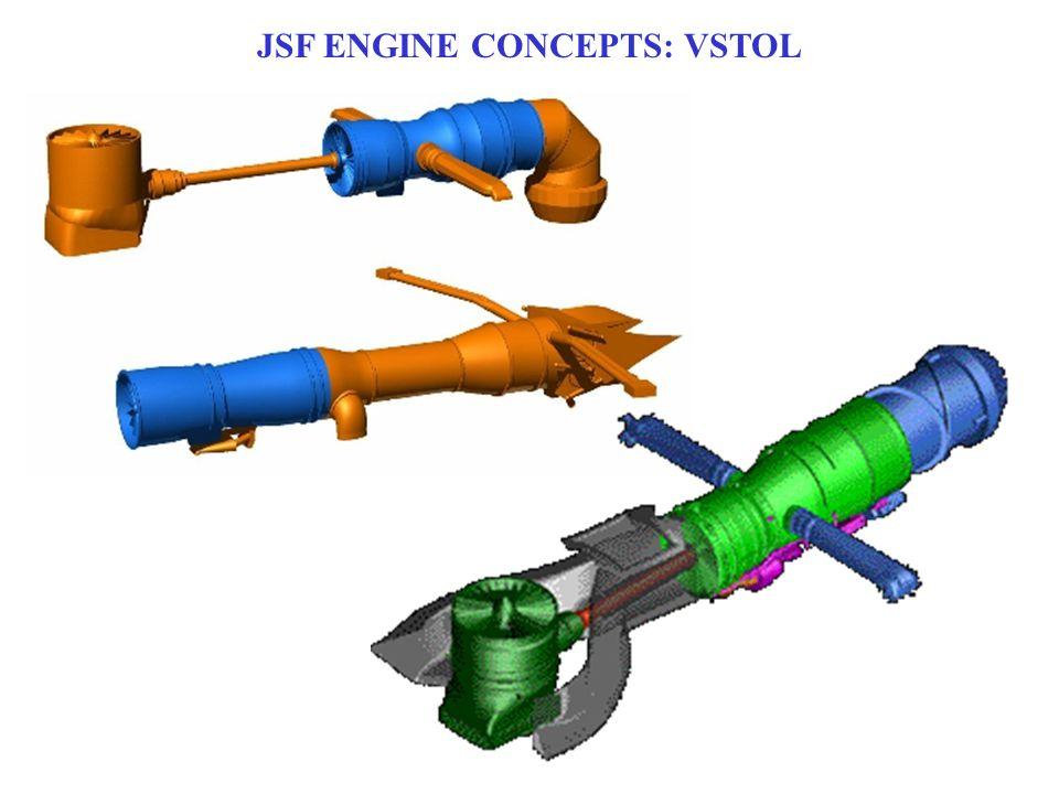 JSF ENGINE CONCEPTS: VSTOL