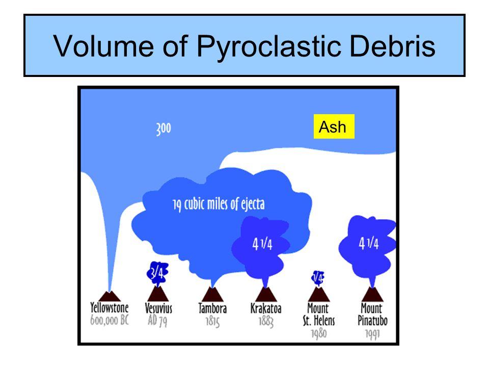 Volume of Pyroclastic Debris Ash