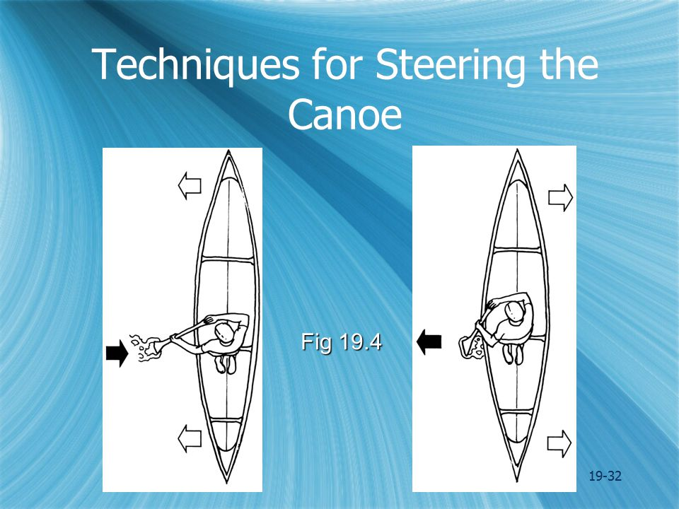 19-32 Techniques for Steering the Canoe Fig 19.4