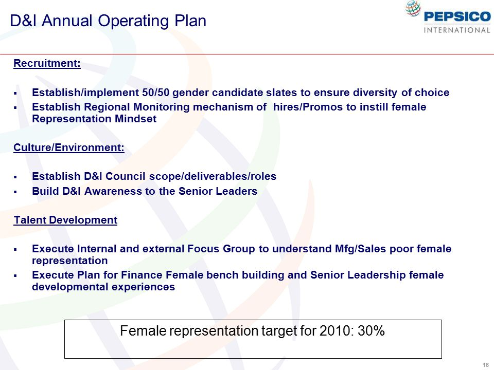 16 D&I Annual Operating Plan Recruitment:  Establish/implement 50/50 gender candidate slates to ensure diversity of choice  Establish Regional Monitoring mechanism of hires/Promos to instill female Representation Mindset Culture/Environment:  Establish D&I Council scope/deliverables/roles  Build D&I Awareness to the Senior Leaders Talent Development  Execute Internal and external Focus Group to understand Mfg/Sales poor female representation  Execute Plan for Finance Female bench building and Senior Leadership female developmental experiences Female representation target for 2010: 30%