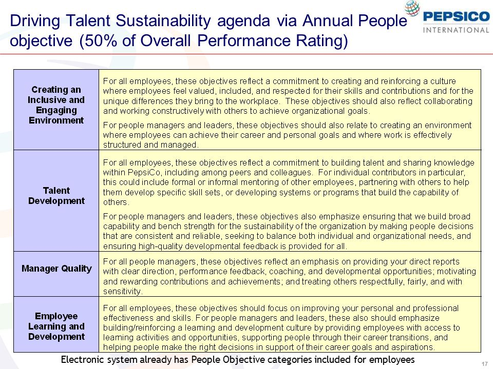 17 Driving Talent Sustainability agenda via Annual People objective (50% of Overall Performance Rating) Electronic system already has People Objective categories included for employees