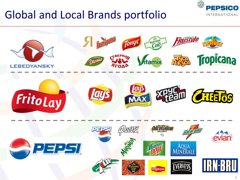 5 Global and Local Brands portfolio