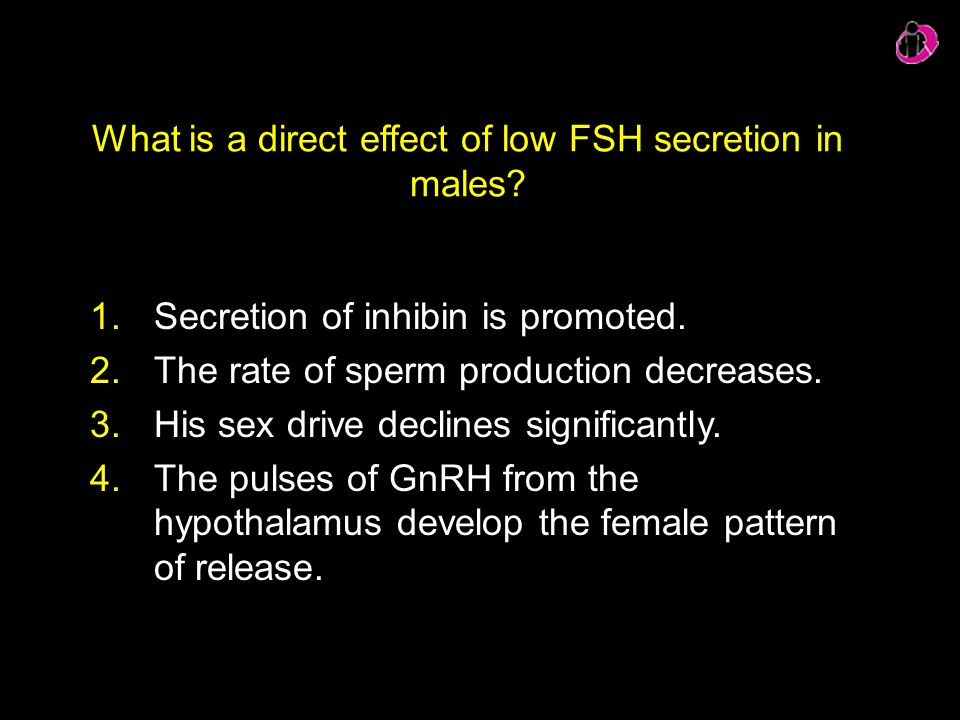 What is a direct effect of low FSH secretion in males? 1.Secretion of inhibin is promoted. 2.The rate of sperm production decreases. 3.His sex drive d