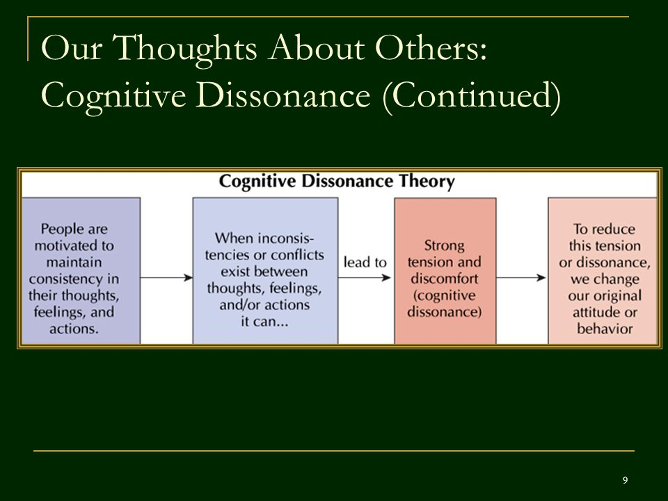 Our Thoughts About Others: Cognitive Dissonance (Continued) 9