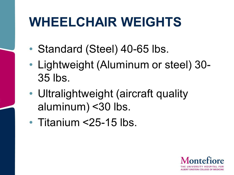 WHEELCHAIR WEIGHTS Standard (Steel) 40-65 lbs. Lightweight (Aluminum or steel) 30- 35 lbs. Ultralightweight (aircraft quality aluminum) <30 lbs. Titan