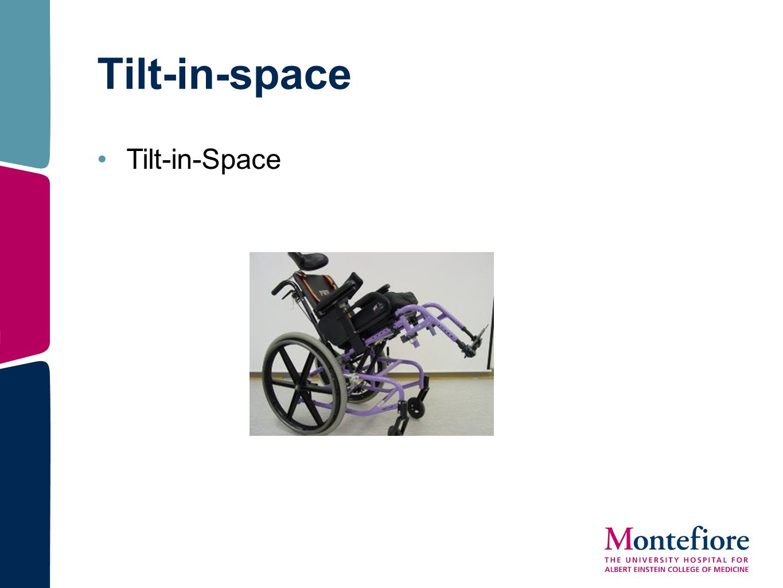 Tilt-in-space Tilt-in-Space