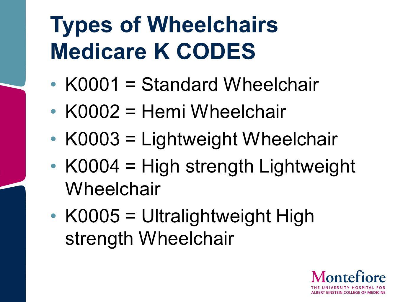 Types of Wheelchairs Medicare K CODES K0001 = Standard Wheelchair K0002 = Hemi Wheelchair K0003 = Lightweight Wheelchair K0004 = High strength Lightwe