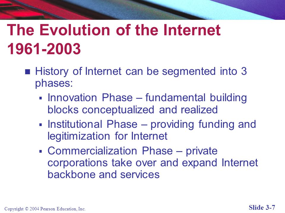 Copyright © 2004 Pearson Education, Inc. Slide 3-7 The Evolution of the Internet 1961-2003 History of Internet can be segmented into 3 phases:  Innov