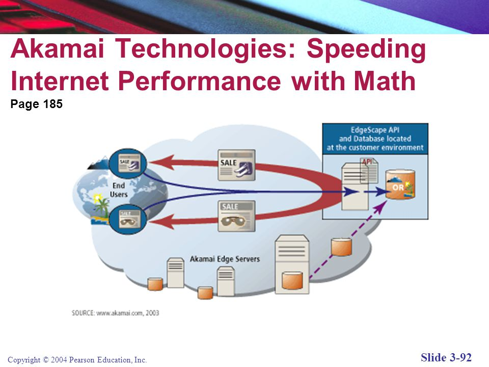 Copyright © 2004 Pearson Education, Inc. Slide 3-92 Akamai Technologies: Speeding Internet Performance with Math Page 185