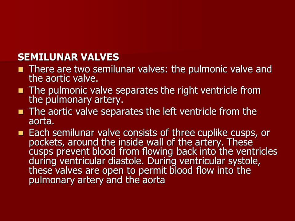 Abnormal heart sounds GALLOPS AND MURMURS.GALLOPS.