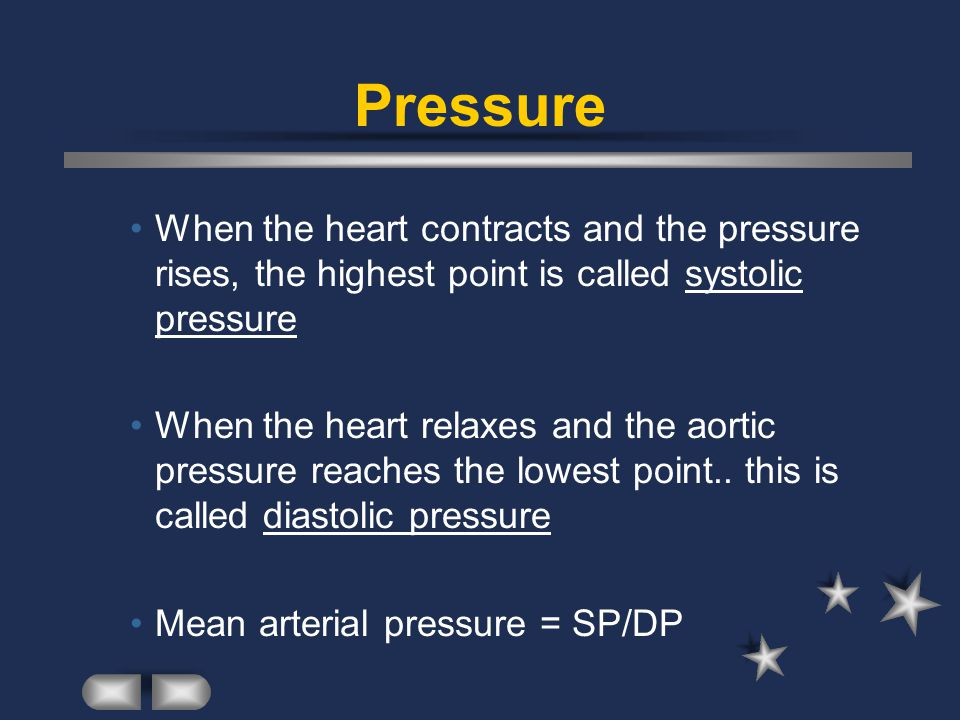 Pressure When the heart contracts and the pressure rises, the highest point is called systolic pressure When the heart relaxes and the aortic pressure reaches the lowest point..