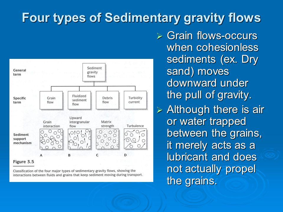 Grain flows-occurs when cohesionless sediments (ex.