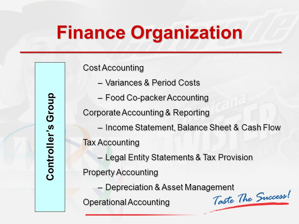 Controller's Group Cost Accounting –Variances & Period Costs –Food Co-packer Accounting Corporate Accounting & Reporting –Income Statement, Balance Sh