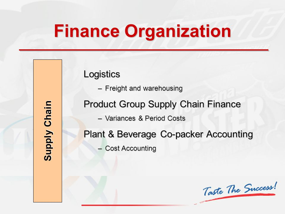 Supply Chain Logistics –Freight and warehousing Product Group Supply Chain Finance –Variances & Period Costs Plant & Beverage Co-packer Accounting –Co