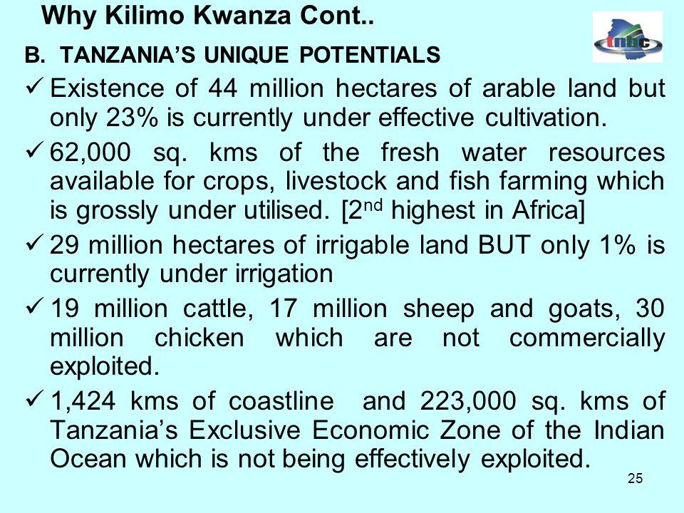 25 Why Kilimo Kwanza Cont.. B.