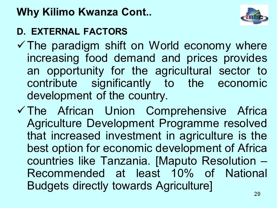 29 Why Kilimo Kwanza Cont.. D.