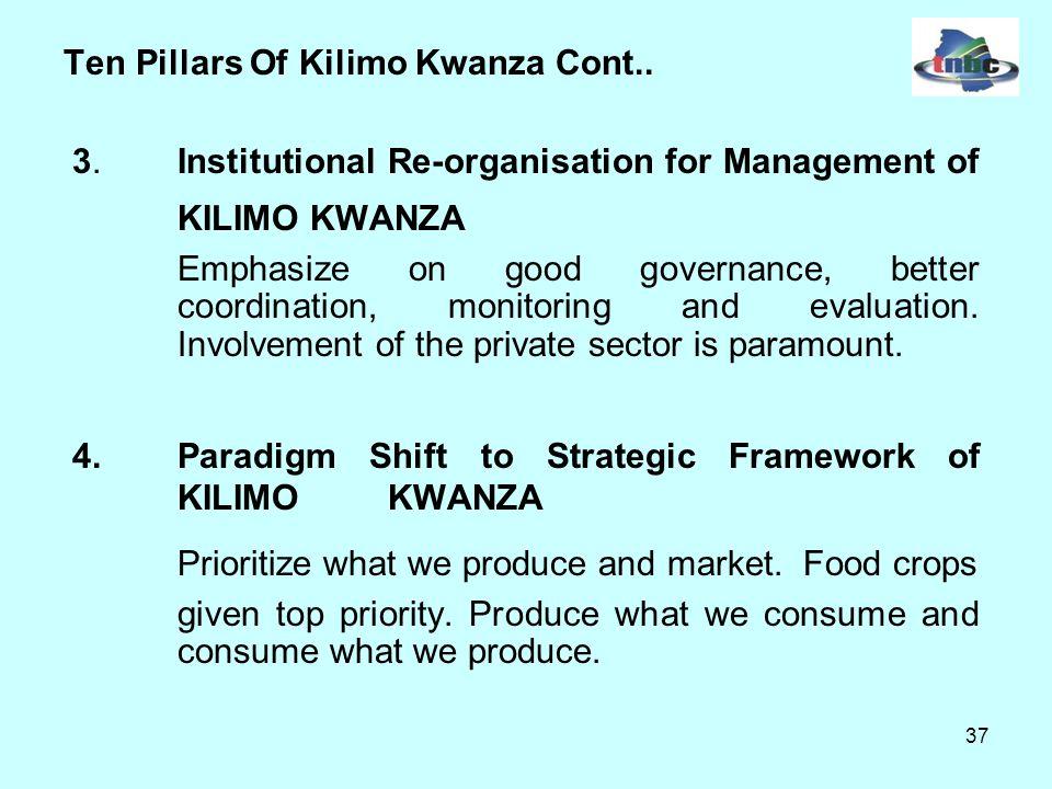 37 Ten Pillars Of Kilimo Kwanza Cont..