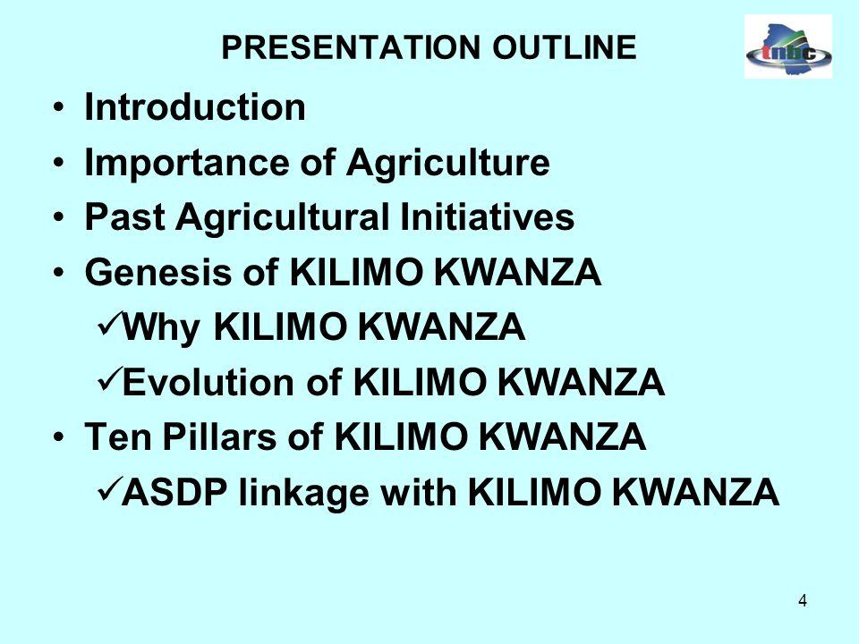 25 Why Kilimo Kwanza Cont..B.