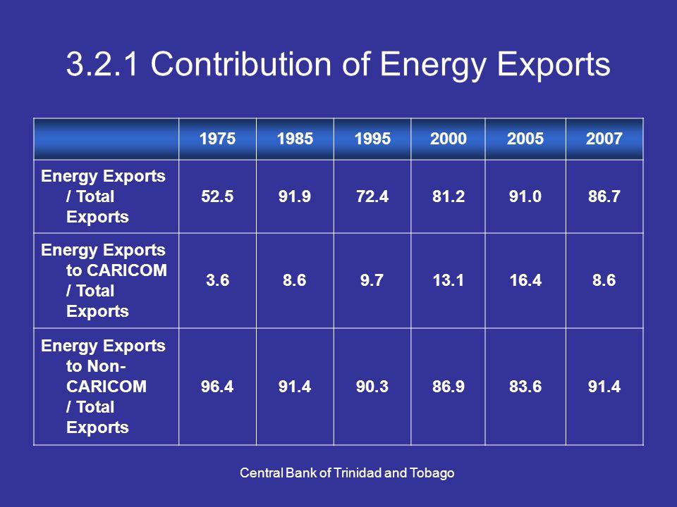 Central Bank of Trinidad and Tobago 3.2.1 Contribution of Energy Exports 197519851995200020052007 Energy Exports / Total Exports 52.591.972.481.291.08