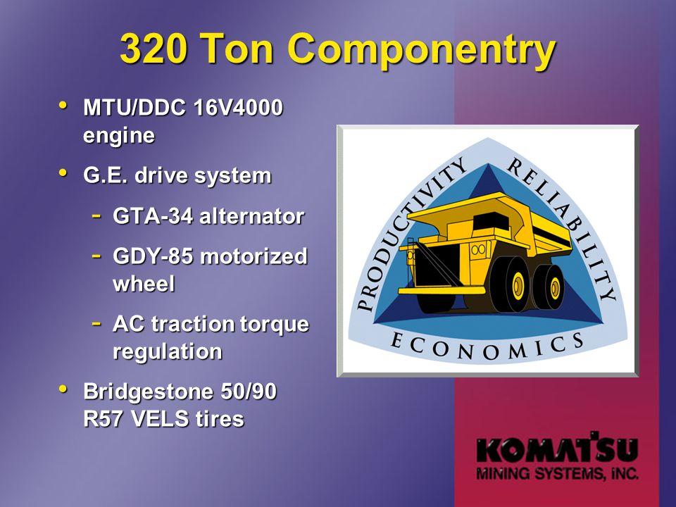320 Ton Componentry MTU/DDC 16V4000 engine MTU/DDC 16V4000 engine G.E.
