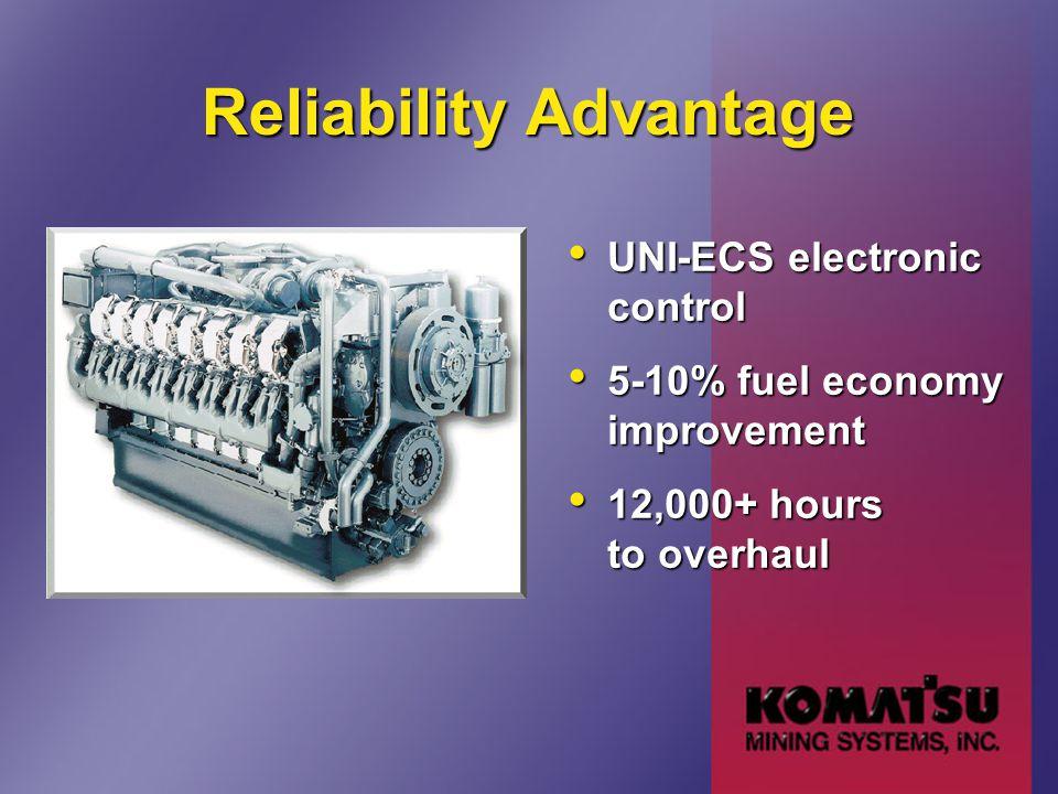 Reliability Advantage UNI-ECS electronic control UNI-ECS electronic control 5-10% fuel economy improvement 5-10% fuel economy improvement 12,000+ hours to overhaul 12,000+ hours to overhaul