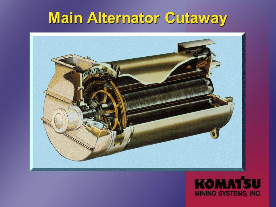 Main Alternator Cutaway