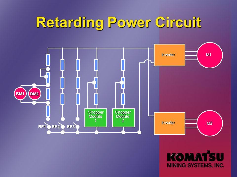 Retarding Power Circuit M1 M2 Inverter Inverter ChopperModule2ChopperModule1 RP1RP2RP3 BM1 BM2