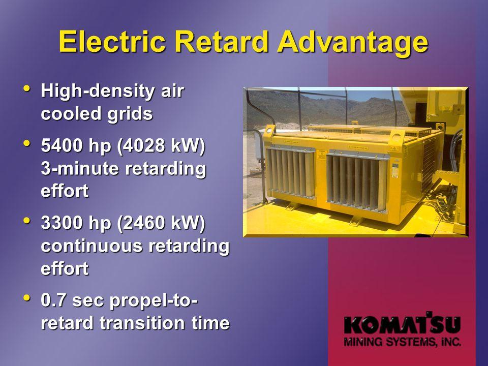 Electric Retard Advantage High-density air cooled grids High-density air cooled grids 5400 hp (4028 kW) 3-minute retarding effort 5400 hp (4028 kW) 3-minute retarding effort 3300 hp (2460 kW) continuous retarding effort 3300 hp (2460 kW) continuous retarding effort 0.7 sec propel-to- retard transition time 0.7 sec propel-to- retard transition time